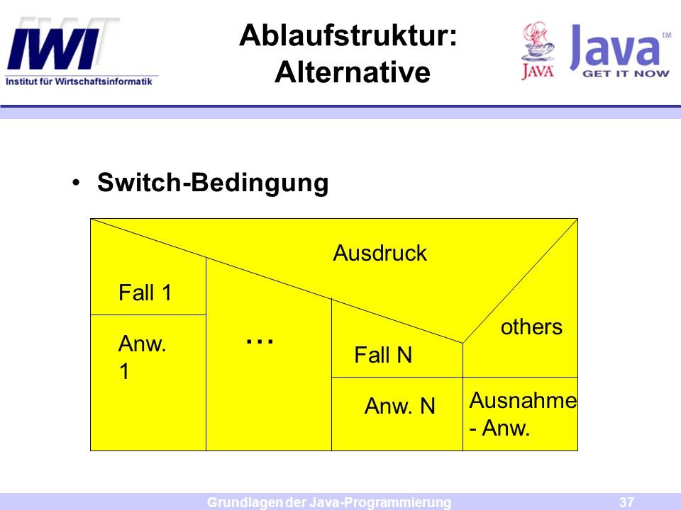 Ablaufstruktur: Alternative