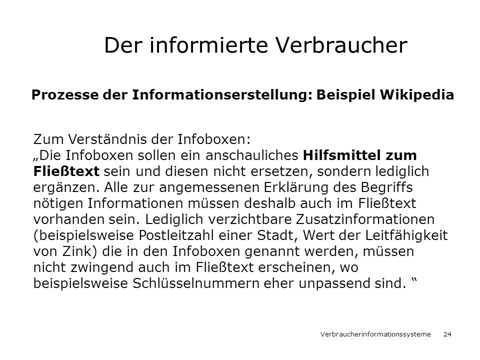 Der informierte Verbraucher