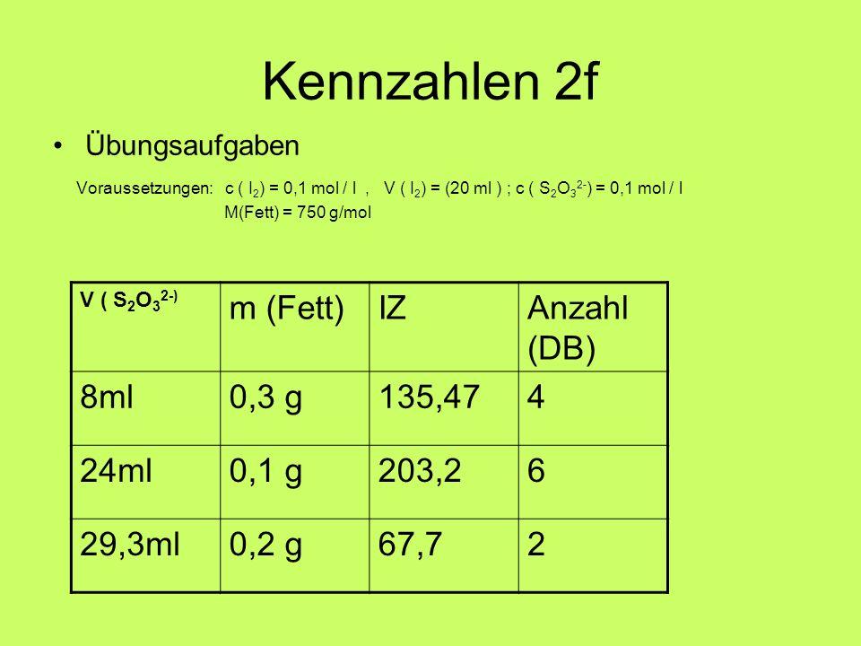 Kennzahlen 2f m (Fett) IZ Anzahl (DB) 8ml 0,3 g 135,47 4 24ml 0,1 g