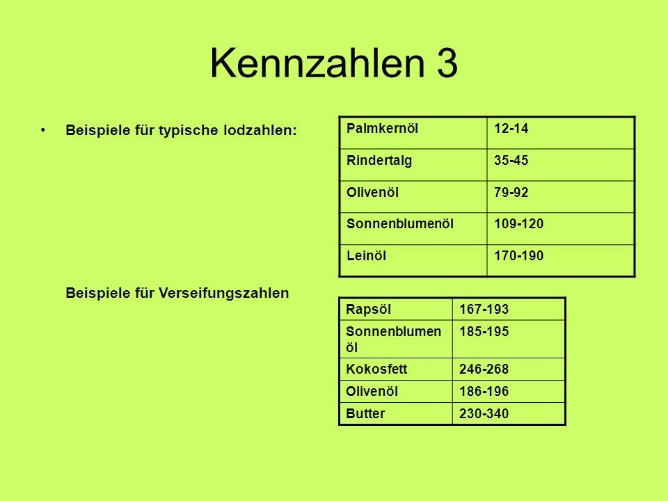 Kennzahlen 3 Beispiele für typische Iodzahlen: