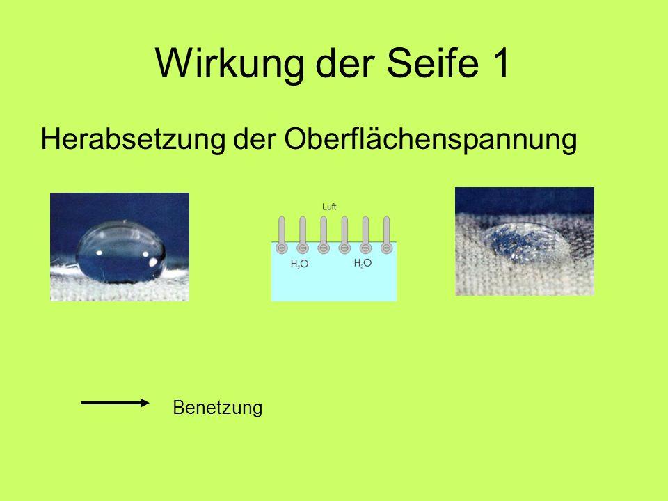 Wirkung der Seife 1 Herabsetzung der Oberflächenspannung Benetzung