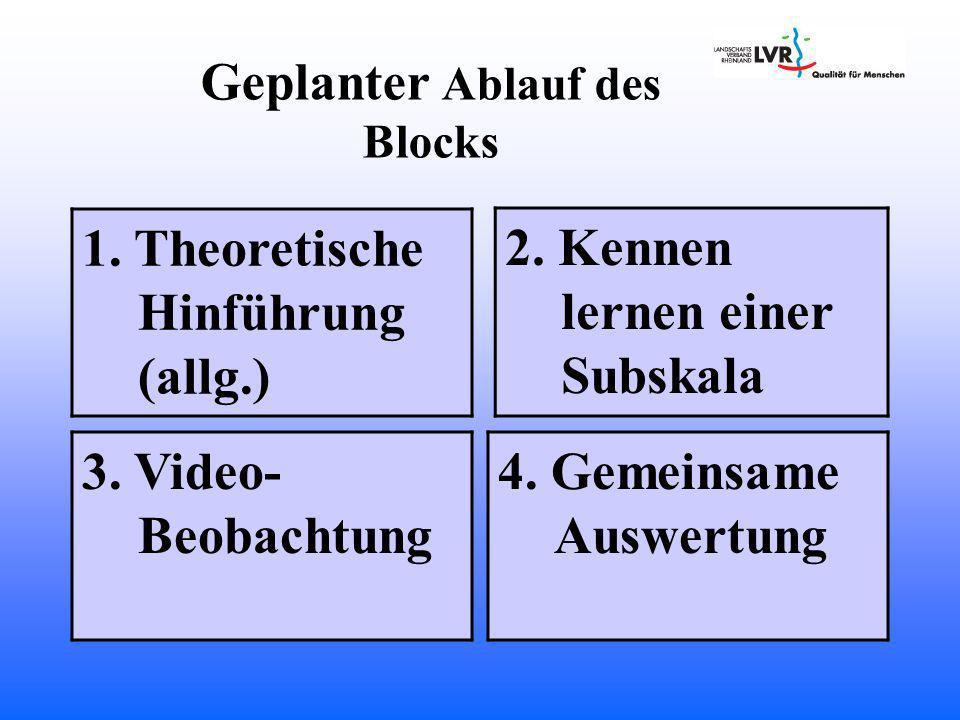 Geplanter Ablauf des Blocks