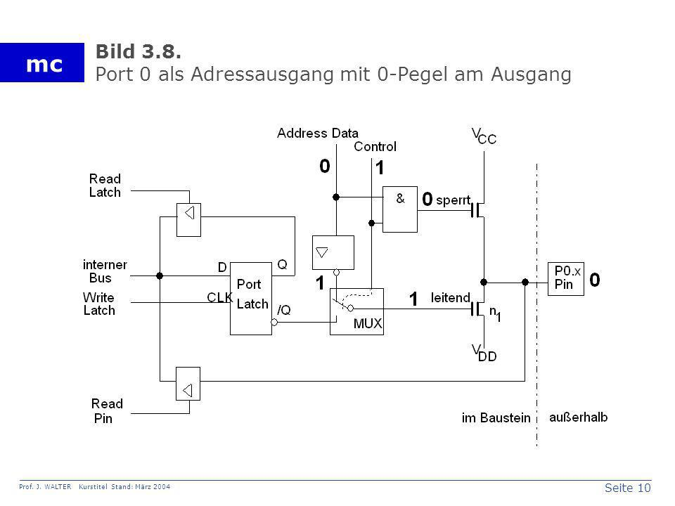 Bild 3.8. Port 0 als Adressausgang mit 0-Pegel am Ausgang