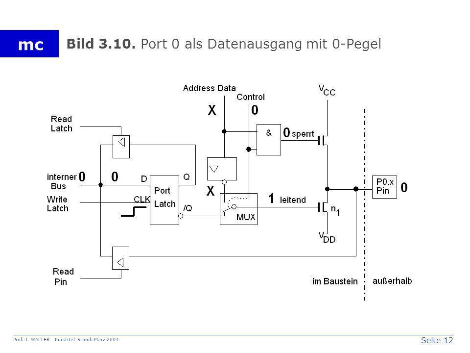 Bild 3.10. Port 0 als Datenausgang mit 0-Pegel