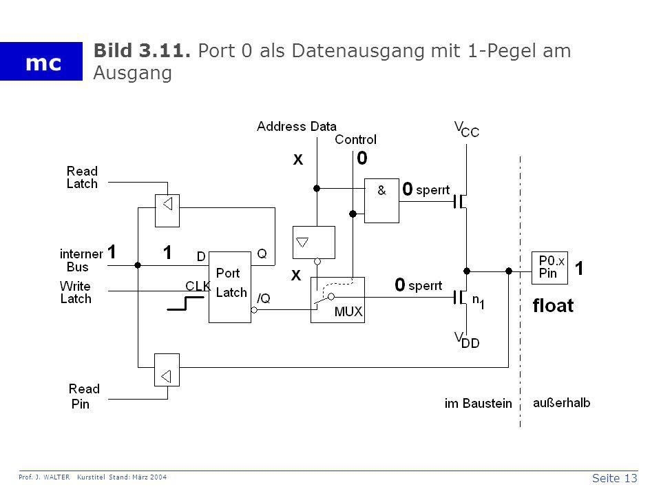 Bild 3.11. Port 0 als Datenausgang mit 1-Pegel am Ausgang