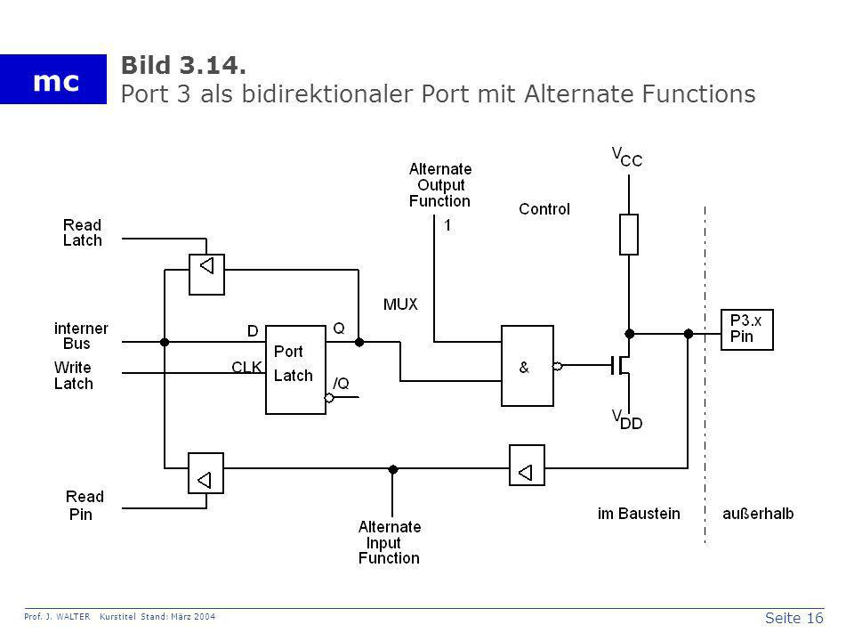 Bild Port 3 als bidirektionaler Port mit Alternate Functions