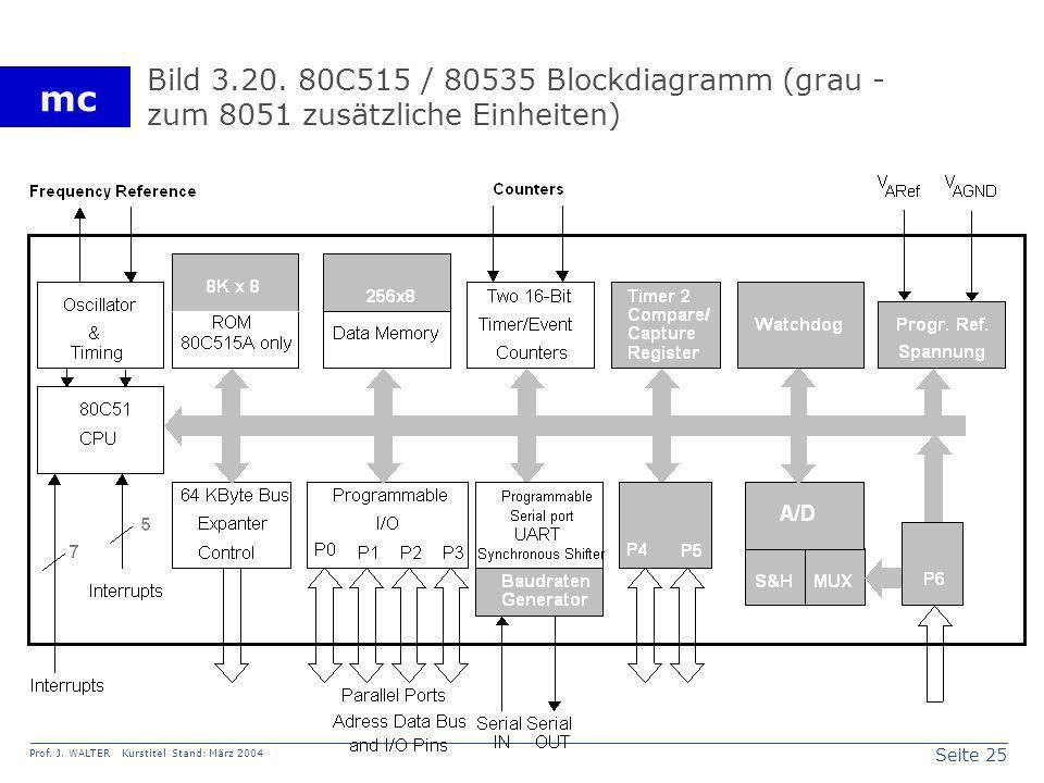 Schön Blockdiagramm Beispiele Bilder - Elektrische Schaltplan-Ideen ...