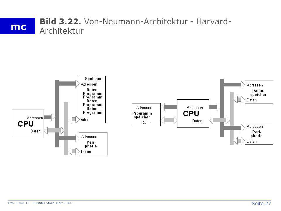 Bild 3.22. Von-Neumann-Architektur - Harvard-Architektur