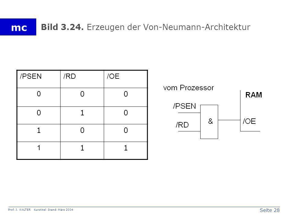 Bild 3.24. Erzeugen der Von-Neumann-Architektur