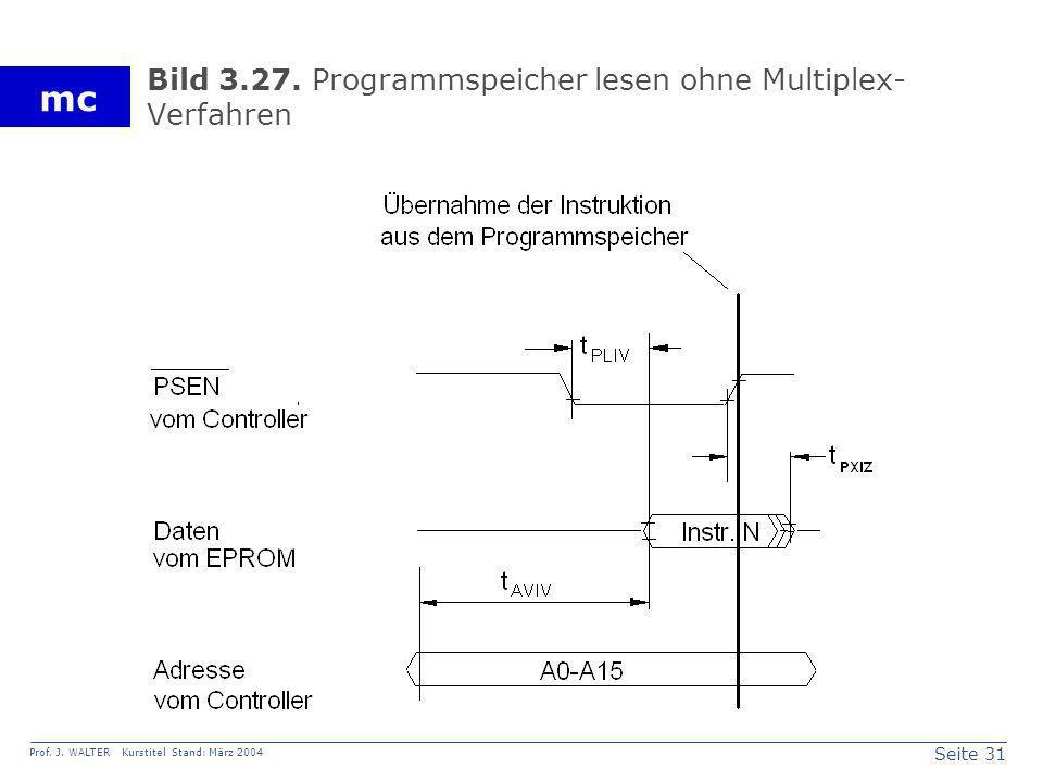 Bild 3.27. Programmspeicher lesen ohne Multiplex-Verfahren