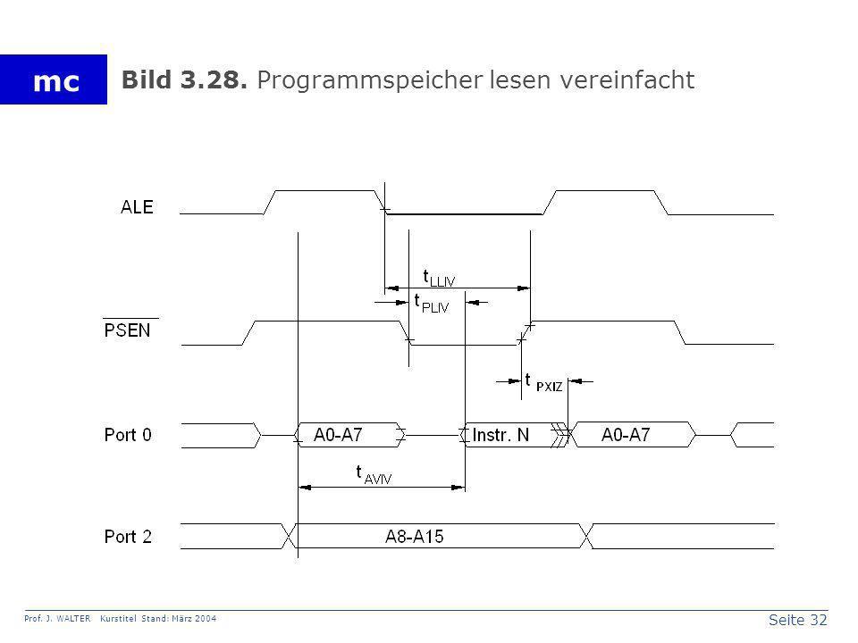 Bild 3.28. Programmspeicher lesen vereinfacht