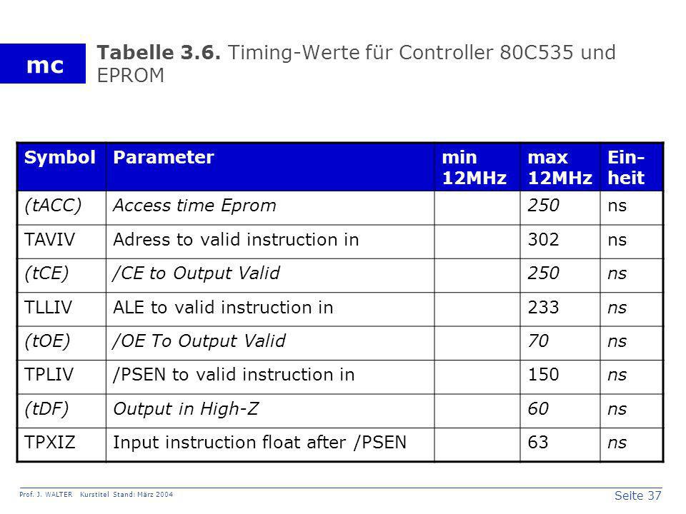 Tabelle 3.6. Timing-Werte für Controller 80C535 und EPROM