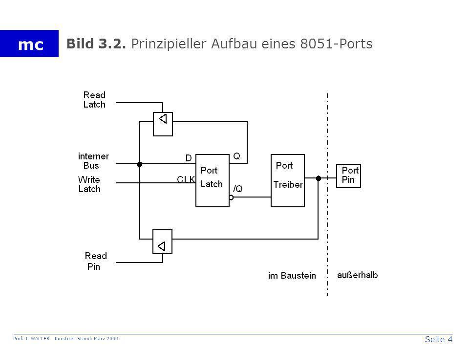 Bild 3.2. Prinzipieller Aufbau eines 8051-Ports
