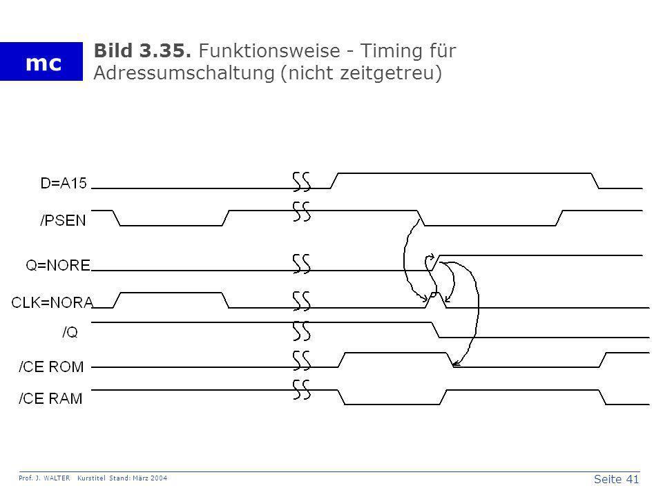 Bild 3.35. Funktionsweise - Timing für Adressumschaltung (nicht zeitgetreu)