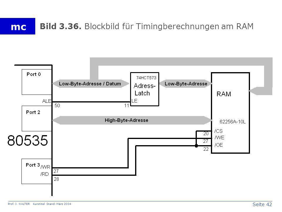 Bild 3.36. Blockbild für Timingberechnungen am RAM