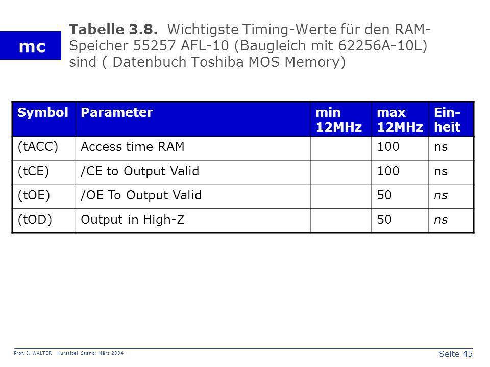 Tabelle 3.8. Wichtigste Timing-Werte für den RAM-Speicher 55257 AFL-10 (Baugleich mit 62256A‑10L) sind ( Datenbuch Toshiba MOS Memory)