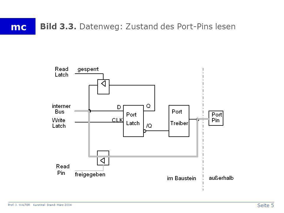 Bild 3.3. Datenweg: Zustand des Port-Pins lesen