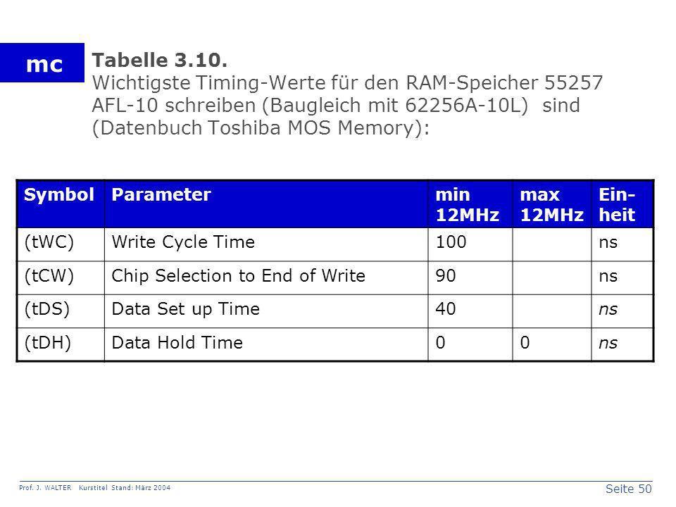 Tabelle 3.10. Wichtigste Timing-Werte für den RAM-Speicher 55257 AFL-10 schreiben (Baugleich mit 62256A‑10L) sind (Datenbuch Toshiba MOS Memory):