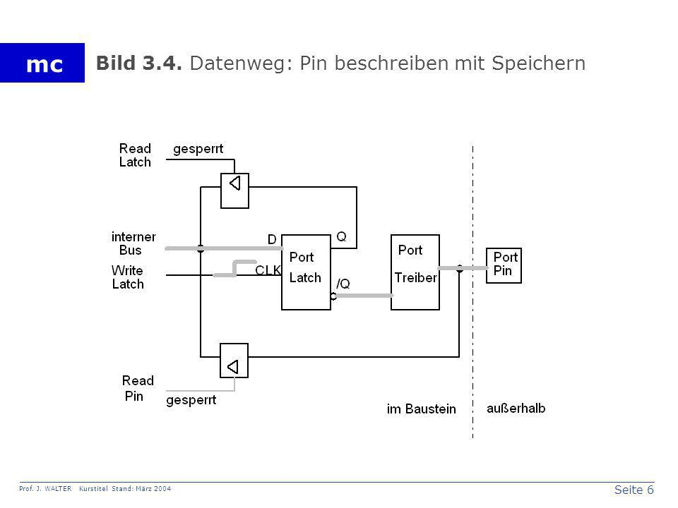 Bild 3.4. Datenweg: Pin beschreiben mit Speichern
