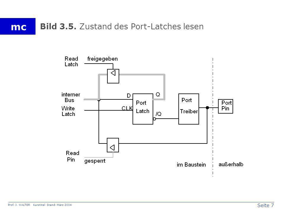 Bild 3.5. Zustand des Port-Latches lesen