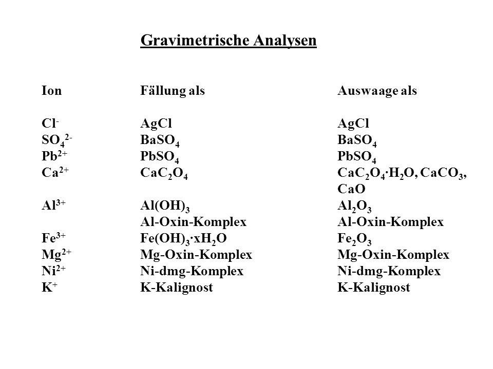 Gravimetrische Analysen