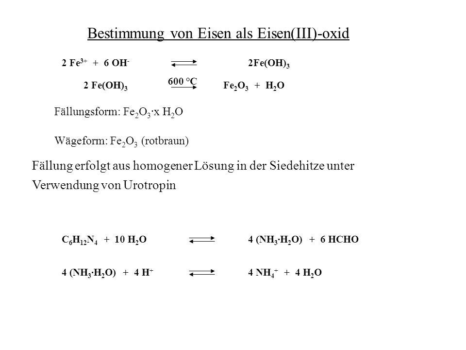 Bestimmung von Eisen als Eisen(III)-oxid