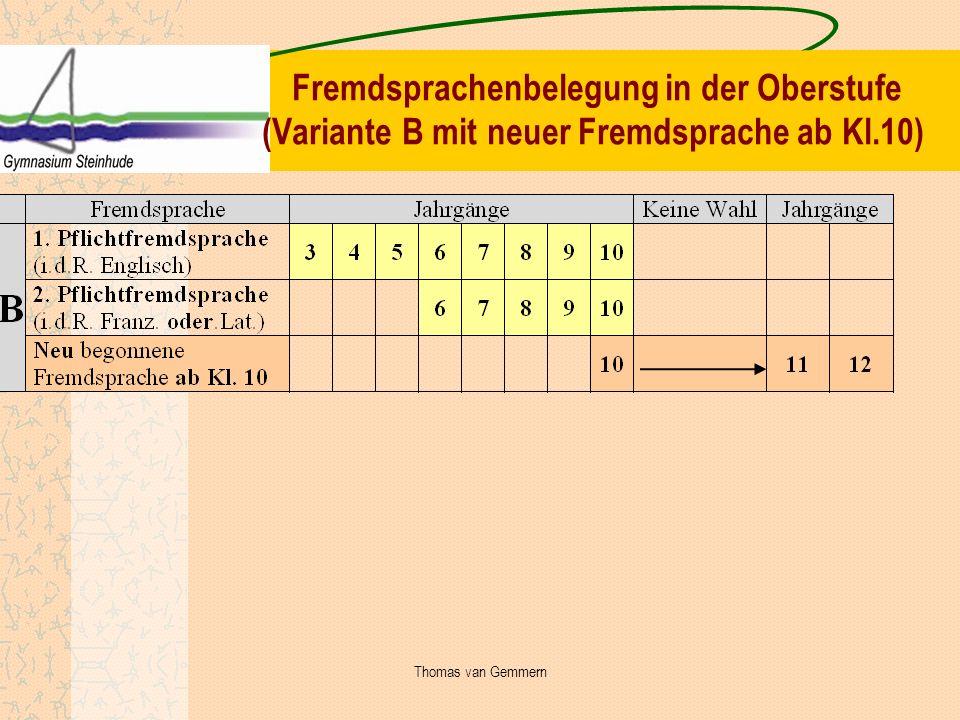 Fremdsprachenbelegung in der Oberstufe (Variante B mit neuer Fremdsprache ab Kl.10)