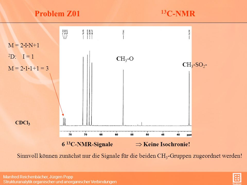 Problem Z01 13C-NMR M = 2IN+1 2D: I = 1 CH3-O CH3-SO2-