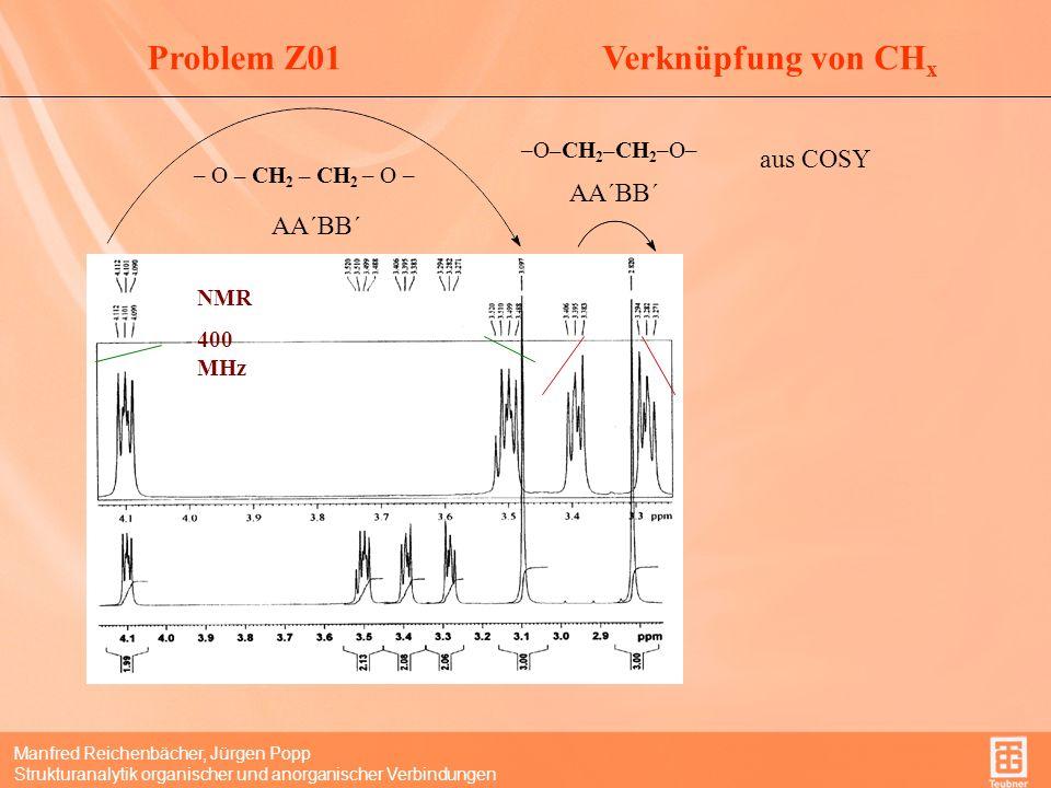 Problem Z01 Verknüpfung von CHx aus COSY AA´BB´ AA´BB´ –O–CH2–CH2–O–