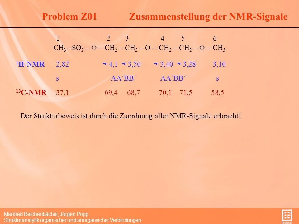 l 246 sung problem z01 manfred reichenb 228 cher j 252 rgen popp
