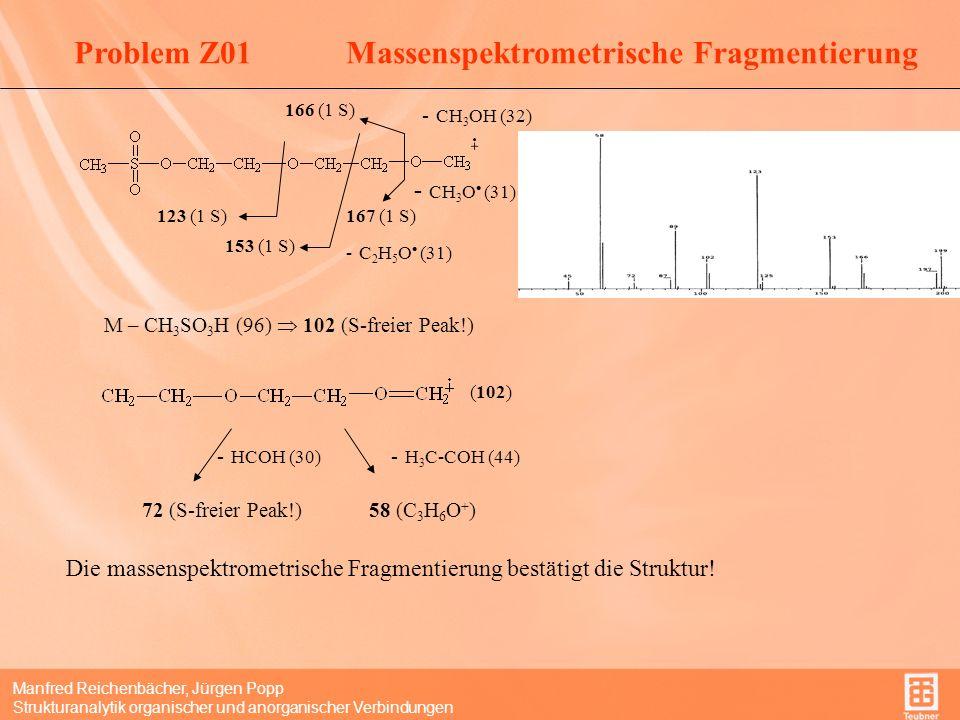 Massenspektrometrische Fragmentierung