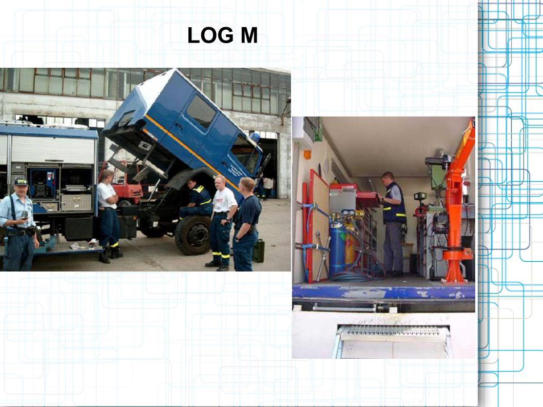 LOG M