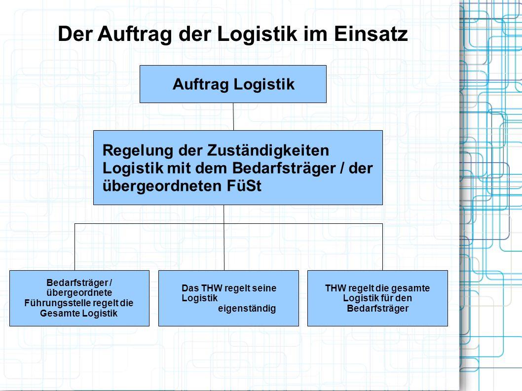 Der Auftrag der Logistik im Einsatz