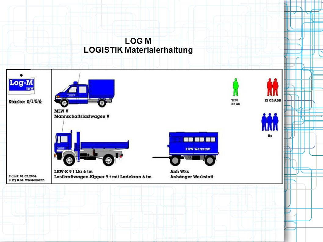 LOGISTIK Materialerhaltung