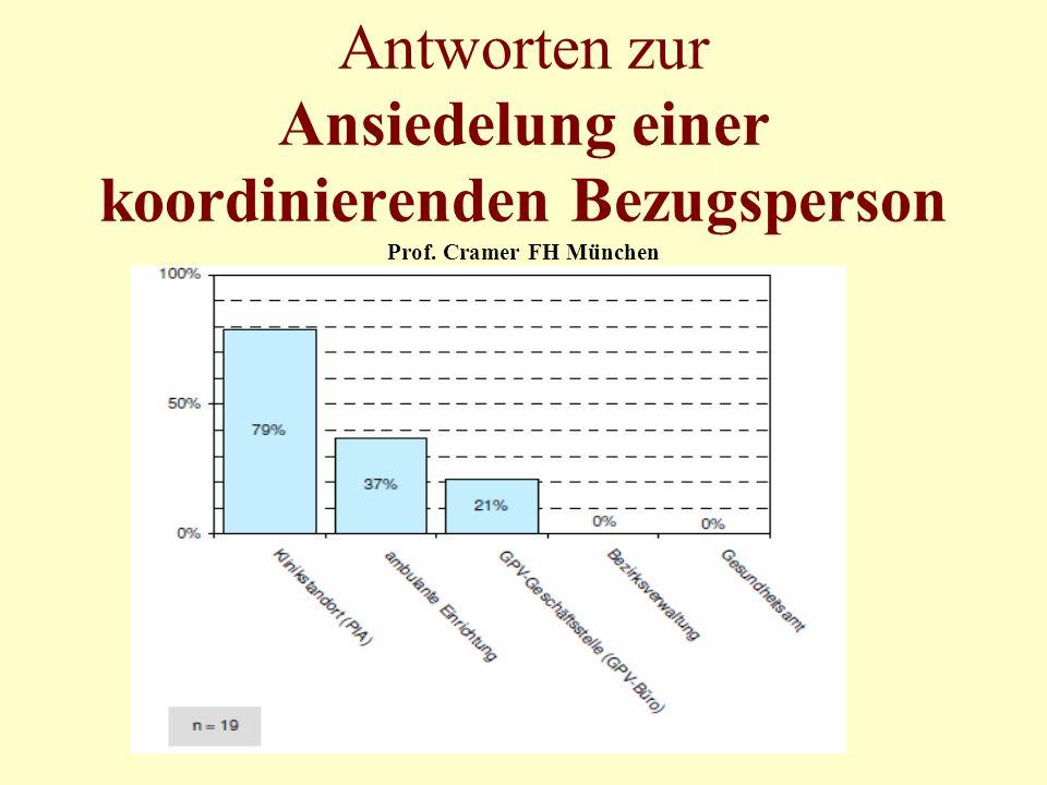 Antworten zur Ansiedelung einer koordinierenden Bezugsperson Prof