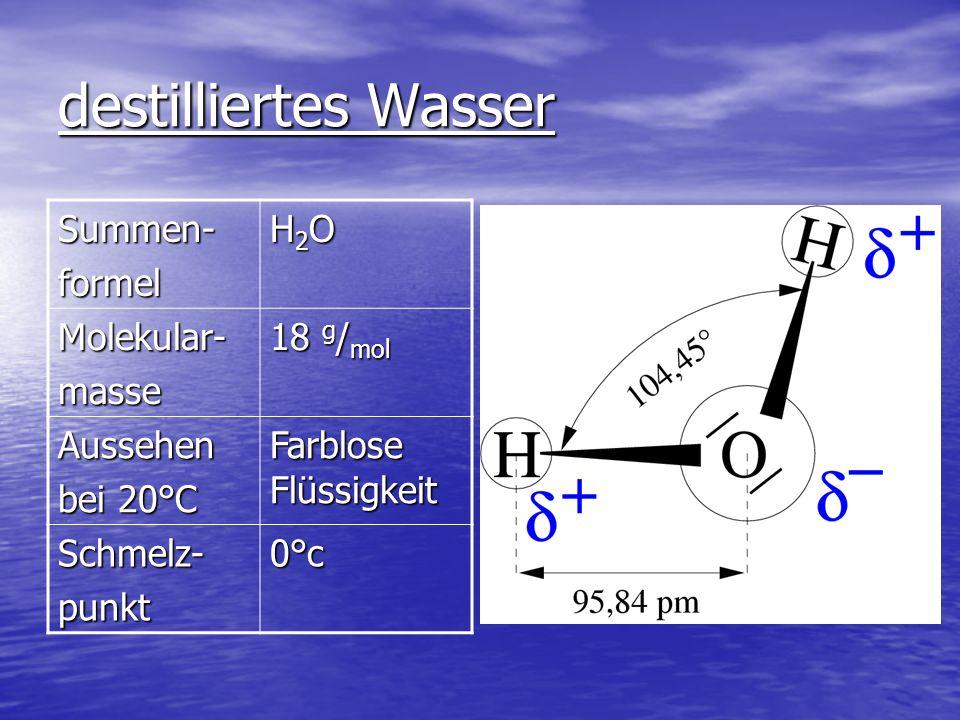 destilliertes Wasser Summen- formel H2O Molekular- masse 18 g/mol