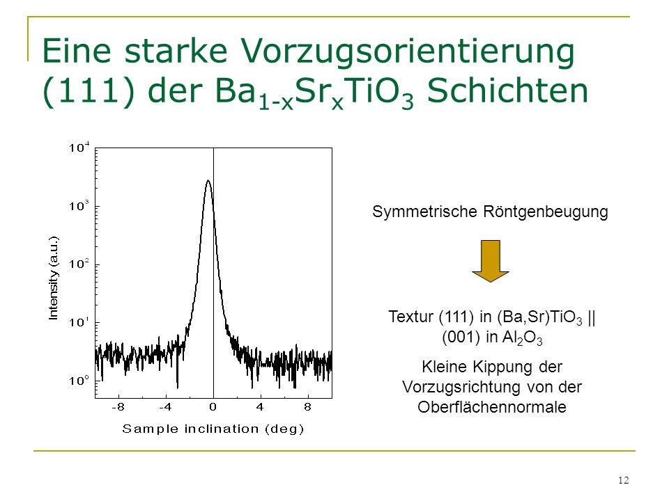 Eine starke Vorzugsorientierung (111) der Ba1-xSrxTiO3 Schichten