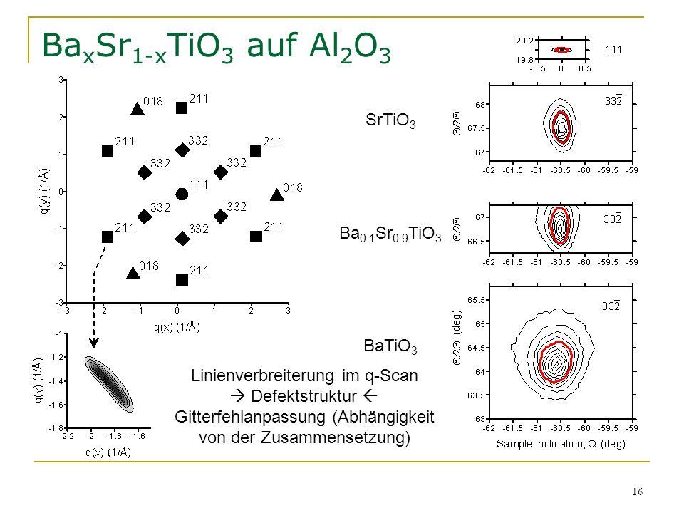BaxSr1-xTiO3 auf Al2O3 SrTiO3 Ba0.1Sr0.9TiO3 BaTiO3