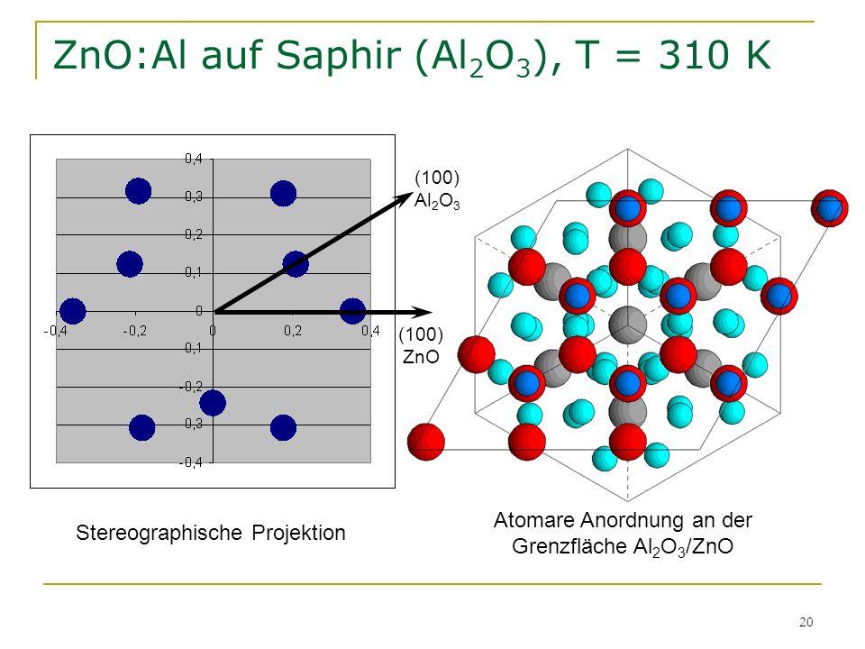 ZnO:Al auf Saphir (Al2O3), T = 310 K