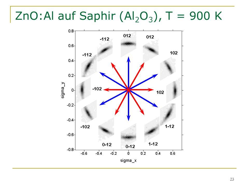ZnO:Al auf Saphir (Al2O3), T = 900 K