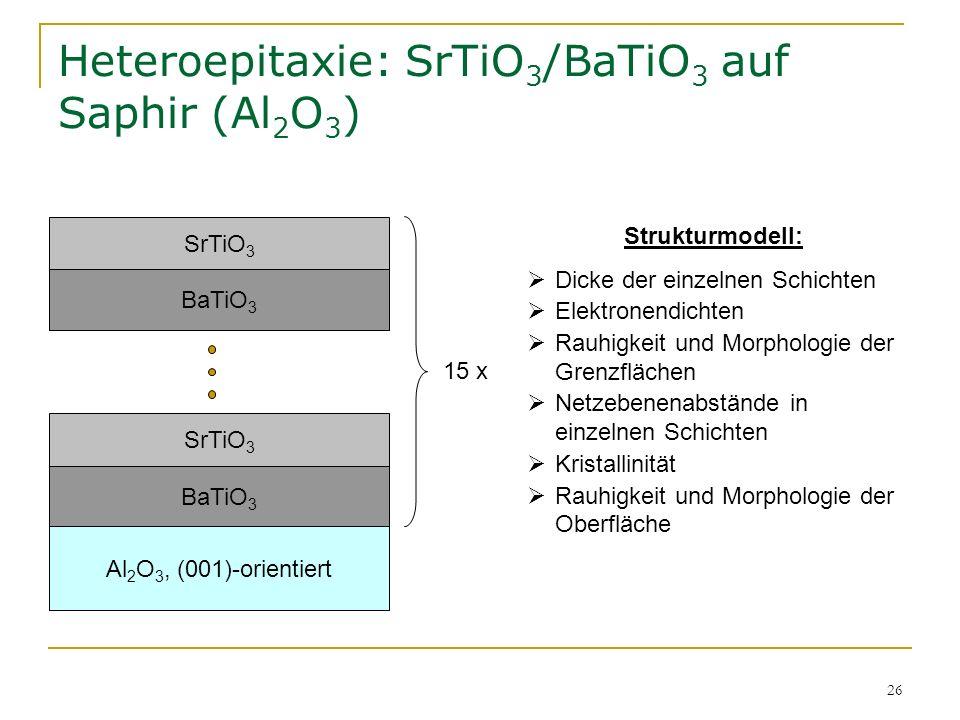 Heteroepitaxie: SrTiO3/BaTiO3 auf Saphir (Al2O3)