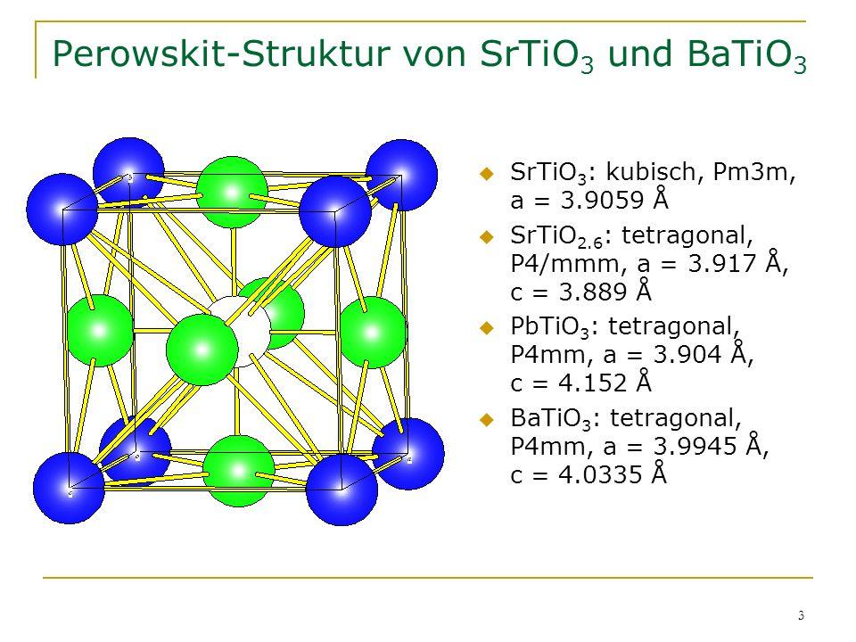 Perowskit-Struktur von SrTiO3 und BaTiO3