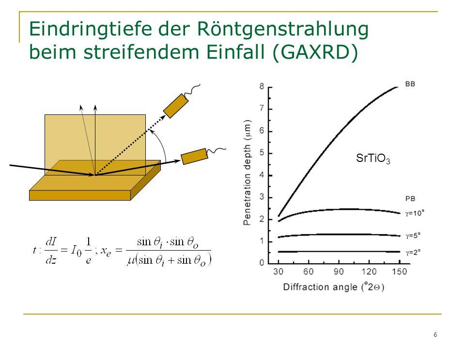 Eindringtiefe der Röntgenstrahlung beim streifendem Einfall (GAXRD)