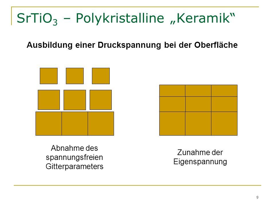 "SrTiO3 – Polykristalline ""Keramik"
