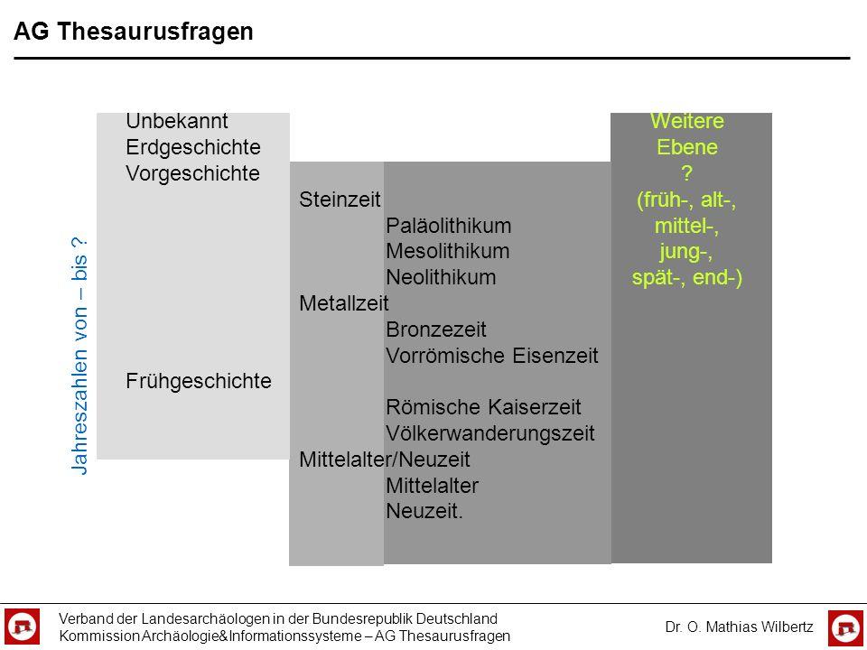 AG Thesaurusfragen Unbekannt Erdgeschichte Vorgeschichte Steinzeit