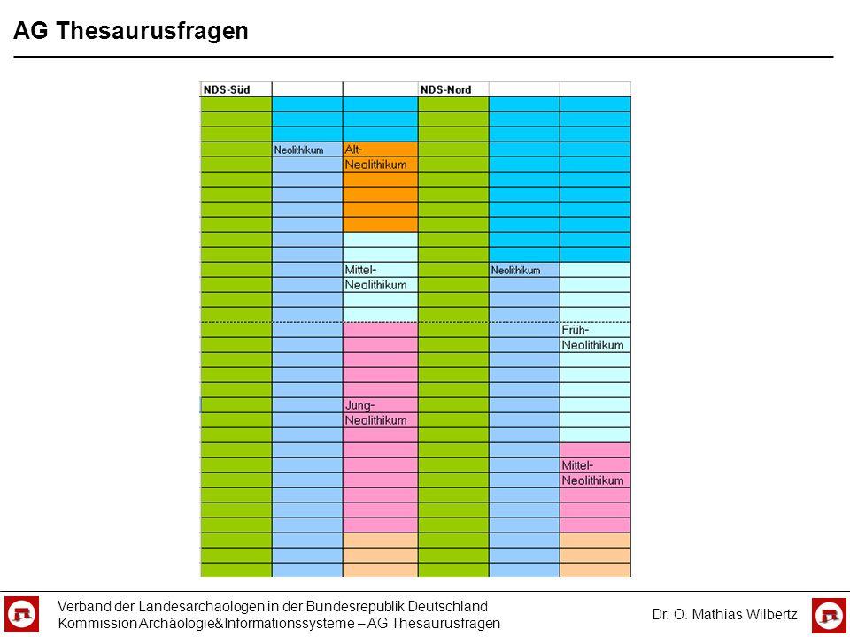 AG Thesaurusfragen