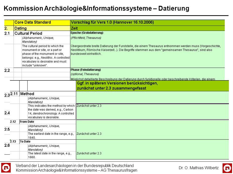 Kommission Archäologie&Informationssysteme – Datierung