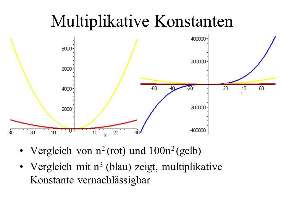 Multiplikative Konstanten