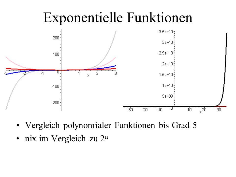 Exponentielle Funktionen