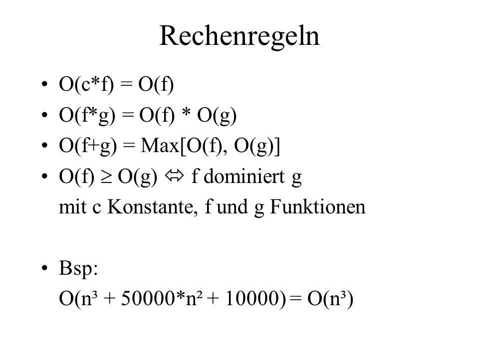 Rechenregeln O(c*f) = O(f) O(f*g) = O(f) * O(g)